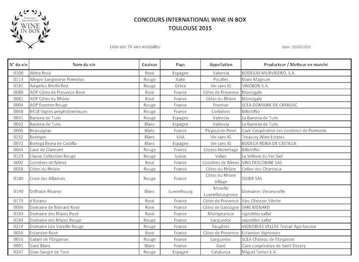 Resultats_CIWIB_2015_Page_1